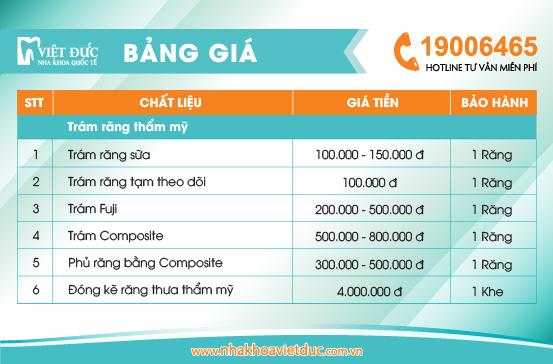 bang-gia-tram-rang-tham-my